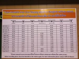 泰国曼谷廊曼机场(DMK)到素万那普机场(BKK)中转小贴士_3